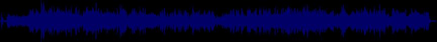 waveform of track #47629