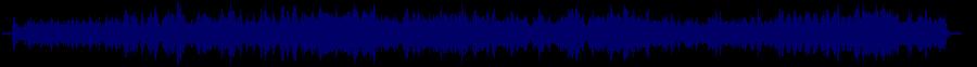 waveform of track #47652