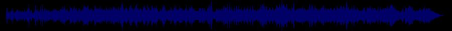 waveform of track #47658