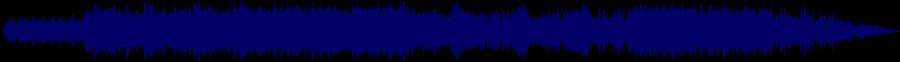 waveform of track #47676