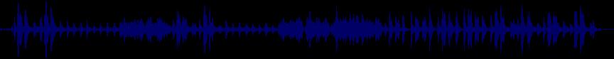 waveform of track #47682
