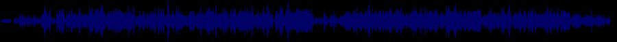 waveform of track #47691