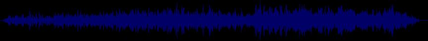 waveform of track #47699