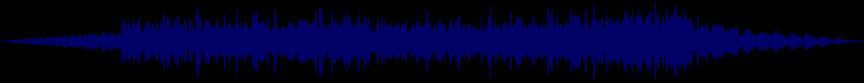 waveform of track #47723