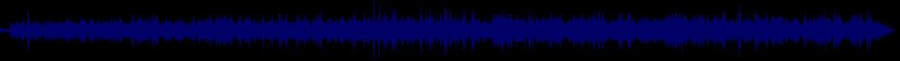 waveform of track #47753