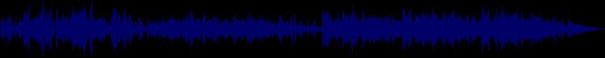 waveform of track #47763