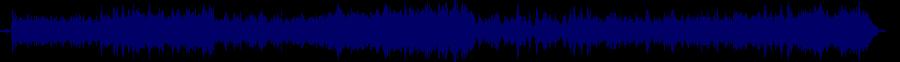 waveform of track #47779