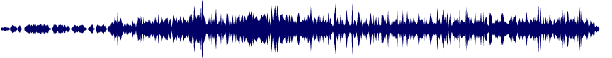 waveform of track #47780