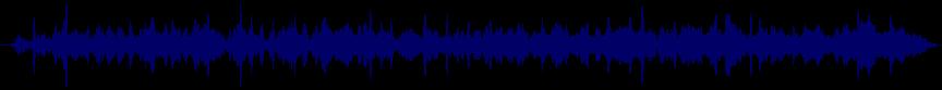 waveform of track #47796