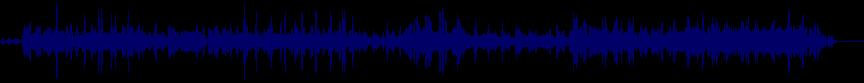 waveform of track #47814
