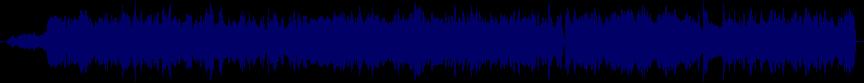 waveform of track #47825