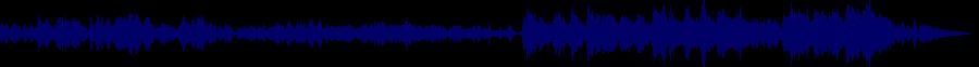 waveform of track #47826