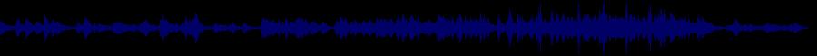 waveform of track #47831