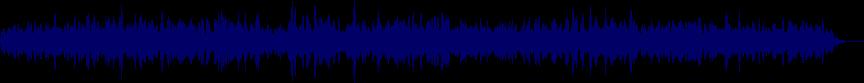 waveform of track #47833