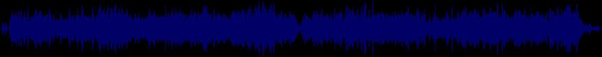 waveform of track #47836