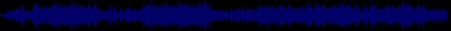 waveform of track #47860