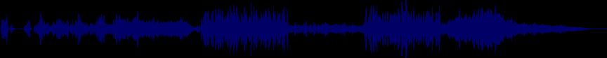 waveform of track #47893