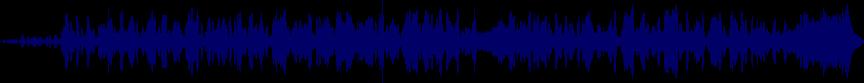 waveform of track #47927
