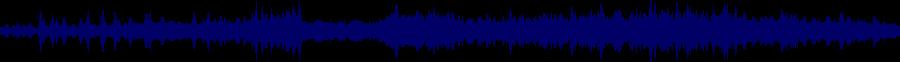 waveform of track #47928