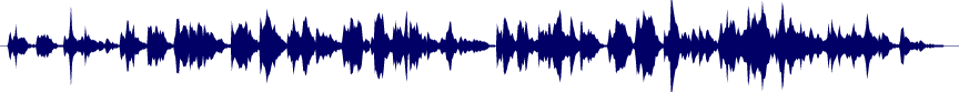 waveform of track #47943