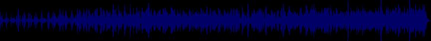 waveform of track #47960