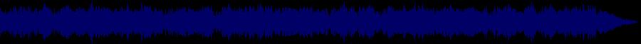 waveform of track #47976