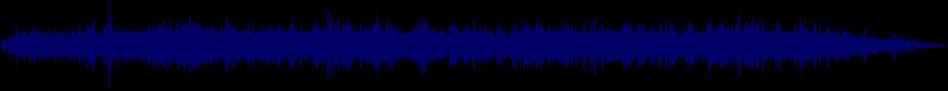 waveform of track #47998