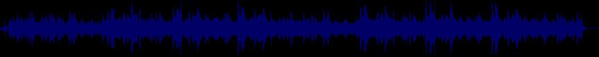 waveform of track #4823