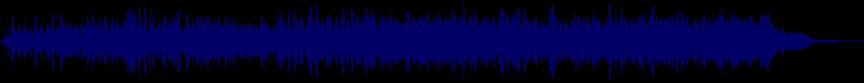 waveform of track #48070