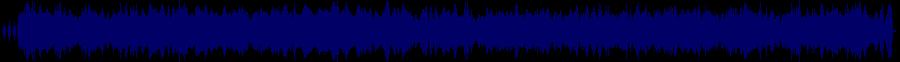 waveform of track #48080