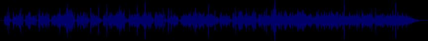 waveform of track #48087