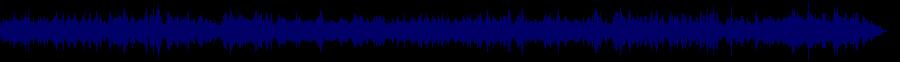 waveform of track #48196