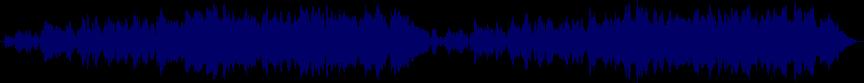 waveform of track #48211