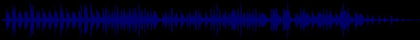 waveform of track #48226