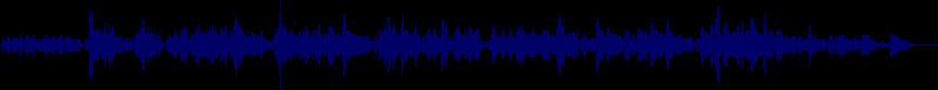 waveform of track #48243