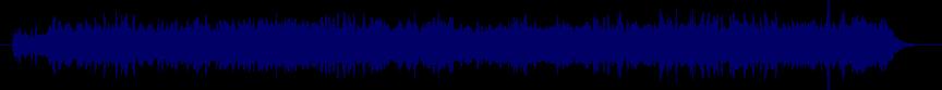 waveform of track #48250