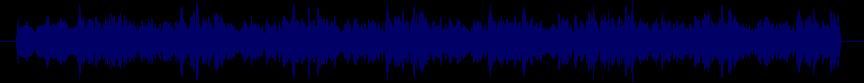 waveform of track #48294