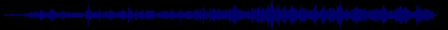 waveform of track #48321