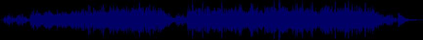 waveform of track #48333