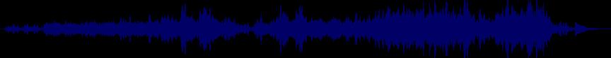 waveform of track #48362