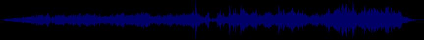 waveform of track #48441
