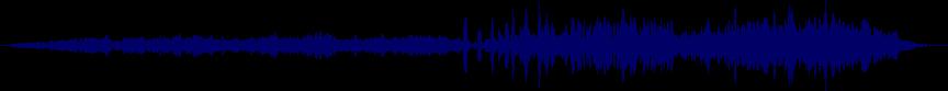 waveform of track #48443