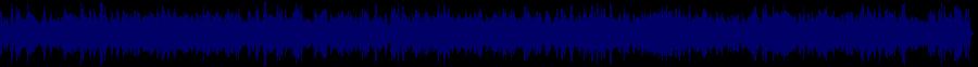 waveform of track #48638