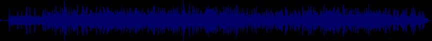 waveform of track #48647