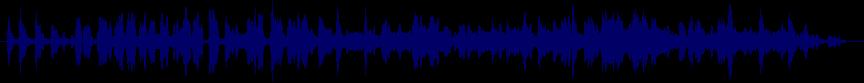waveform of track #48687