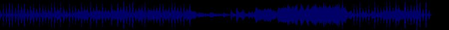 waveform of track #48695
