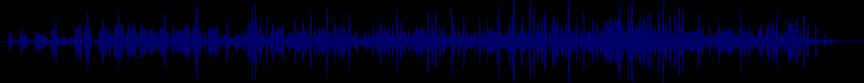 waveform of track #48705