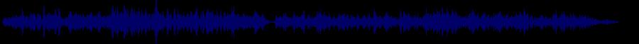 waveform of track #48750