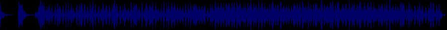 waveform of track #48754