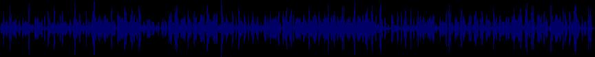waveform of track #48867